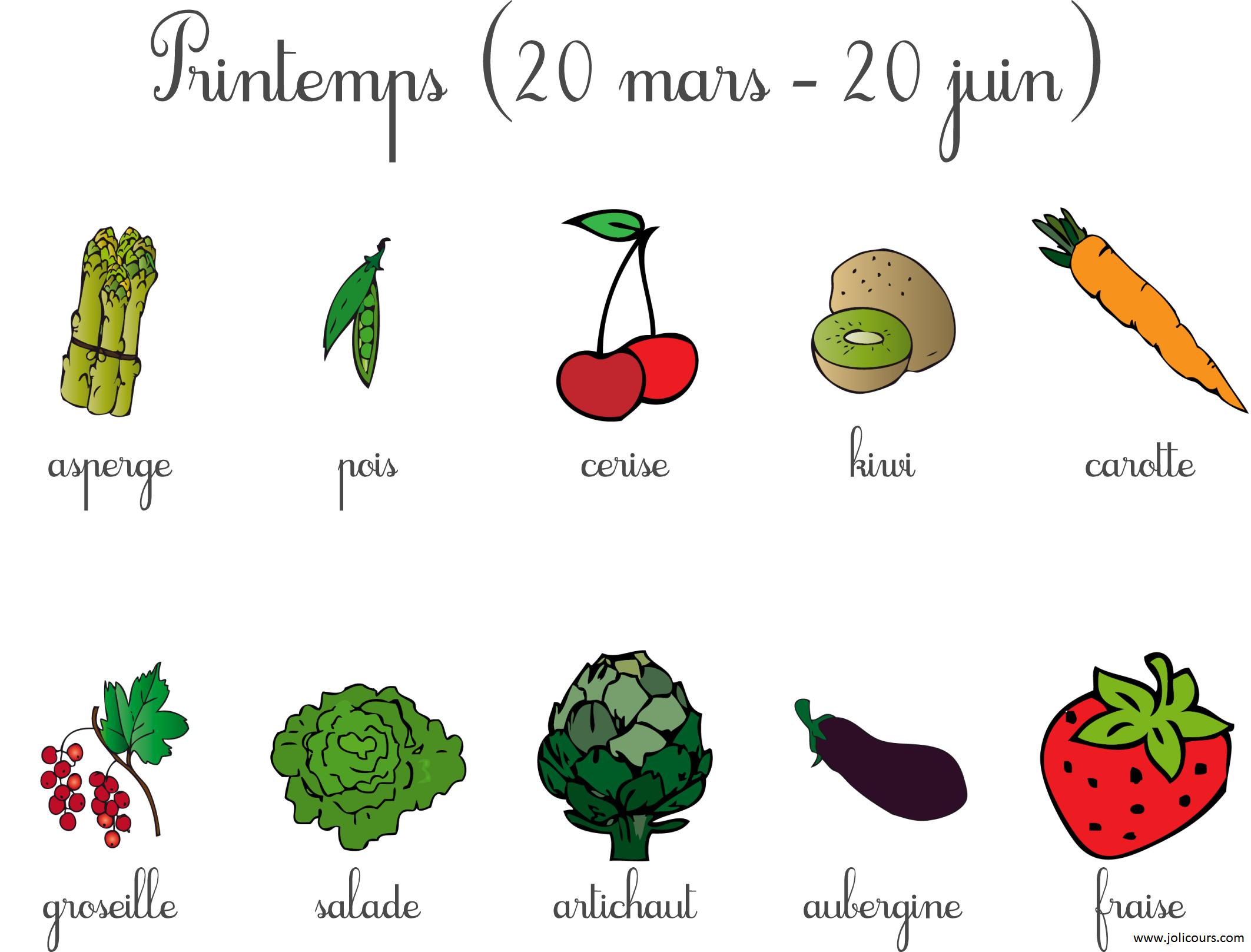 Coloriage page 2 le blog de jolicours - Dessin de legumes ...